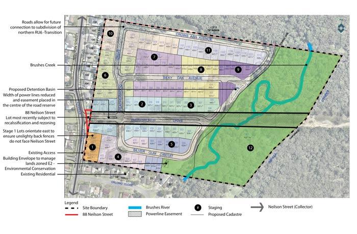 Masterplanning Newcastle
